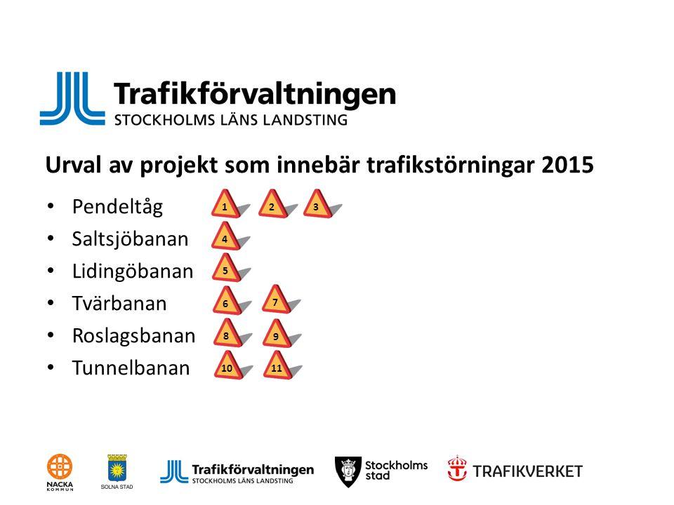 Urval av projekt som innebär trafikstörningar 2015 Pendeltåg Saltsjöbanan Lidingöbanan Tvärbanan Roslagsbanan Tunnelbanan 1 4 5 6 810 9 11 2 3 7