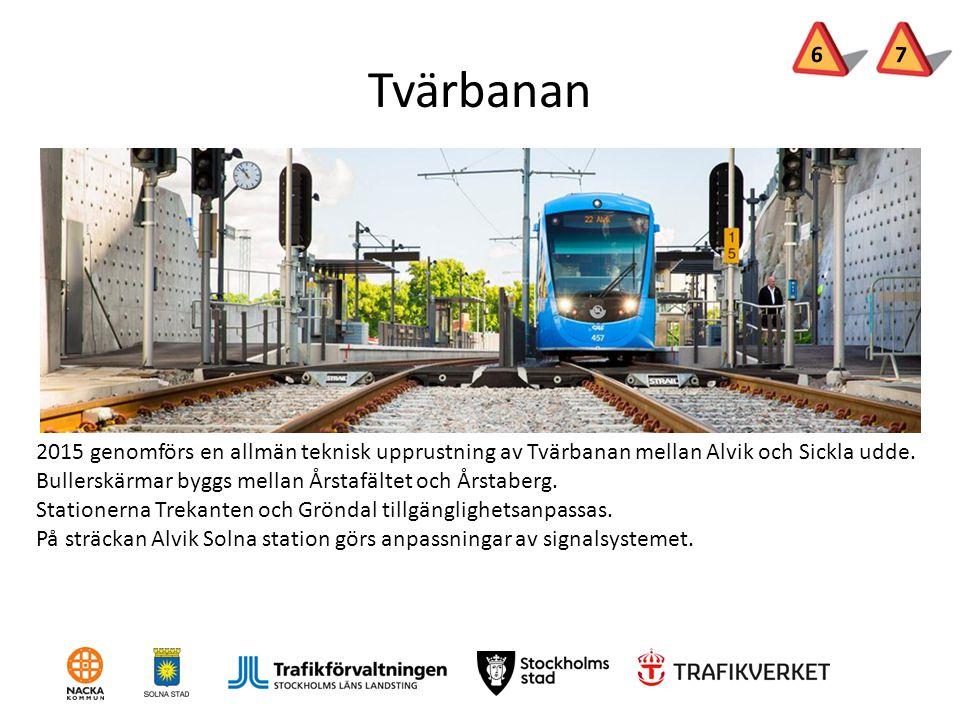 Tvärbanan 2015 genomförs en allmän teknisk upprustning av Tvärbanan mellan Alvik och Sickla udde. Bullerskärmar byggs mellan Årstafältet och Årstaberg