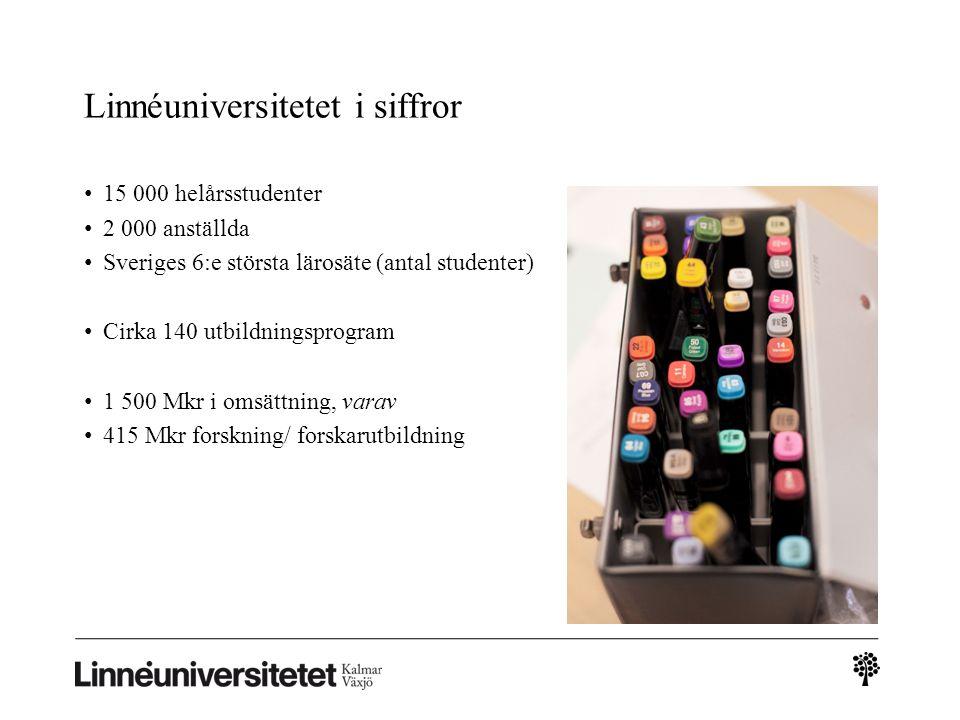 Linnéuniversitetet i siffror 15 000 helårsstudenter 2 000 anställda Sveriges 6:e största lärosäte (antal studenter) Cirka 140 utbildningsprogram 1 500 Mkr i omsättning, varav 415 Mkr forskning/ forskarutbildning