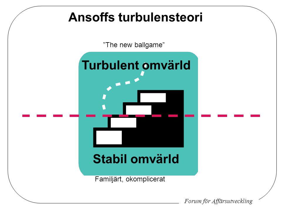 Stabil omvärld Familjärt, okomplicerat The new ballgame Turbulent omvärld Ansoffs turbulensteori Forum för Affärsutveckling