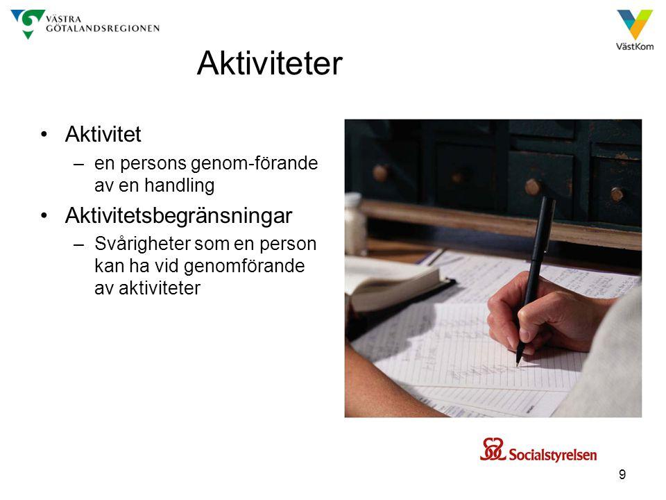 Aktiviteter Aktivitet –en persons genom-förande av en handling Aktivitetsbegränsningar –Svårigheter som en person kan ha vid genomförande av aktiviteter 9