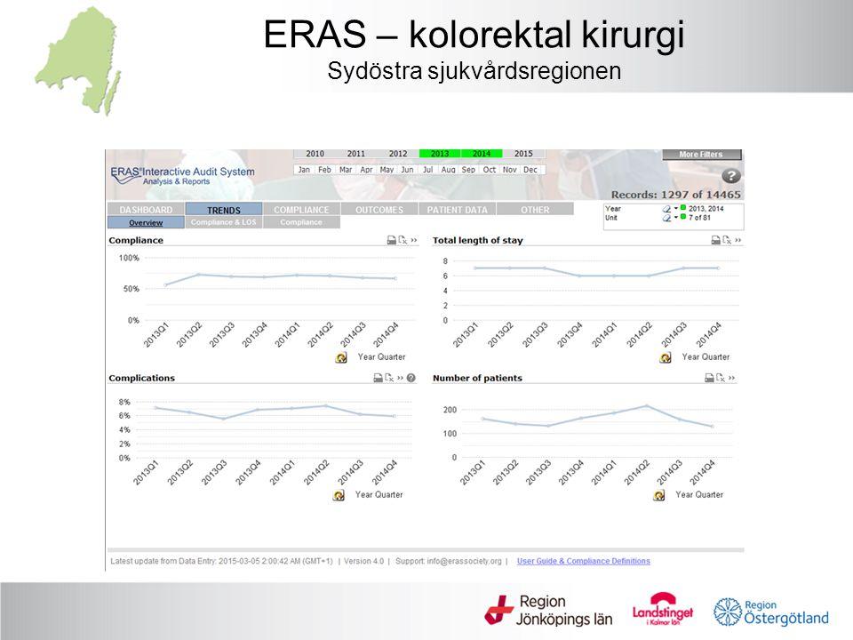 ERAS – kolorektal kirurgi Sydöstra sjukvårdsregionen