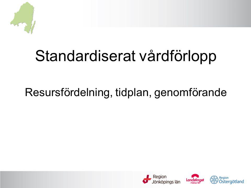 Standardiserat vårdförlopp Resursfördelning, tidplan, genomförande