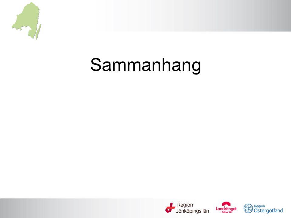 Sammanhang