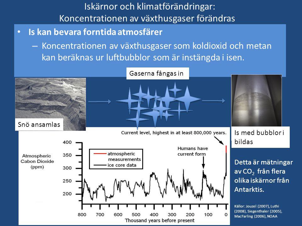 Iskärnor och klimatförändringar: Koncentrationen av växthusgaser förändras Is kan bevara forntida atmosfärer – Koncentrationen av växthusgaser som koldioxid och metan kan beräknas ur luftbubblor som är instängda i isen.