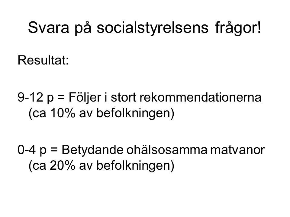 Svara på socialstyrelsens frågor! Resultat: 9-12 p = Följer i stort rekommendationerna (ca 10% av befolkningen) 0-4 p = Betydande ohälsosamma matvanor