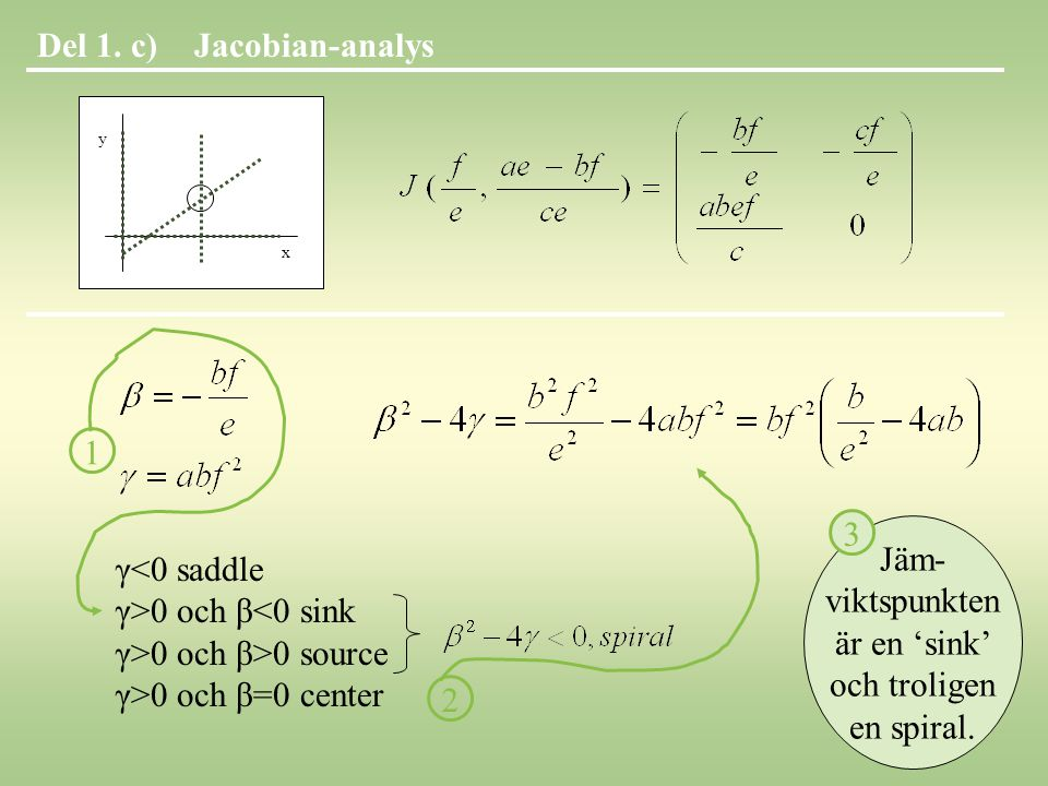 18 Jacobian-analysDel 1.