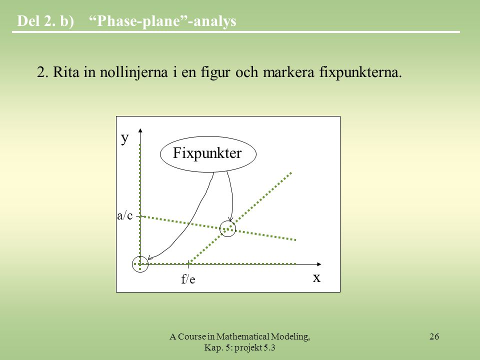 A Course in Mathematical Modeling, Kap.5: projekt 5.3 26 Phase-plane -analysDel 2.