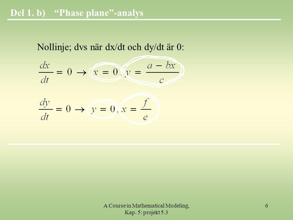 A Course in Mathematical Modeling, Kap.5: projekt 5.3 37 Verifiera numeriskt!Del 1.