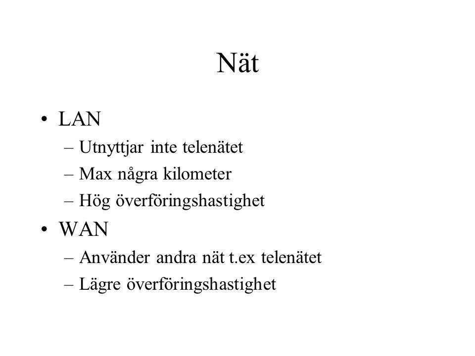 Nät LAN –Utnyttjar inte telenätet –Max några kilometer –Hög överföringshastighet WAN –Använder andra nät t.ex telenätet –Lägre överföringshastighet