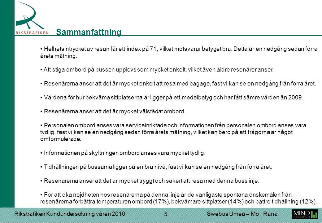 Rikstrafiken Kundundersökning våren 2010Swebus Umeå – Mo i Rana 5 Helhetsintrycket av resan får ett index på 71, vilket motsvarar betyget bra.