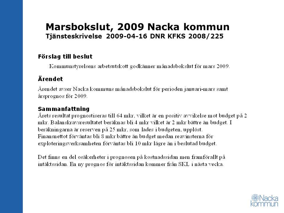 Marsbokslut, 2009 Nacka kommun Tjänsteskrivelse 2009-04-16 DNR KFKS 2008/225