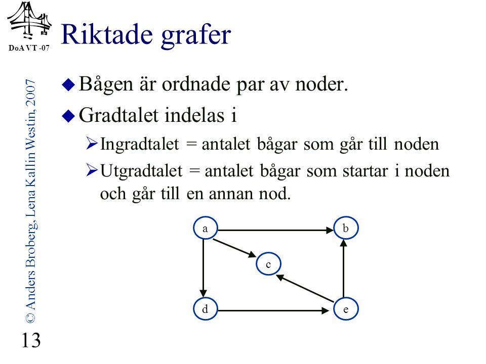 DoA VT -07 © Anders Broberg, Lena Kallin Westin, 2007 13 Riktade grafer  Bågen är ordnade par av noder.  Gradtalet indelas i  Ingradtalet = antalet
