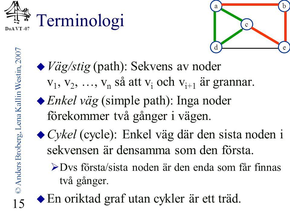 DoA VT -07 © Anders Broberg, Lena Kallin Westin, 2007 15 Terminologi  Väg/stig (path): Sekvens av noder v 1, v 2, …, v n så att v i och v i+1 är grannar.