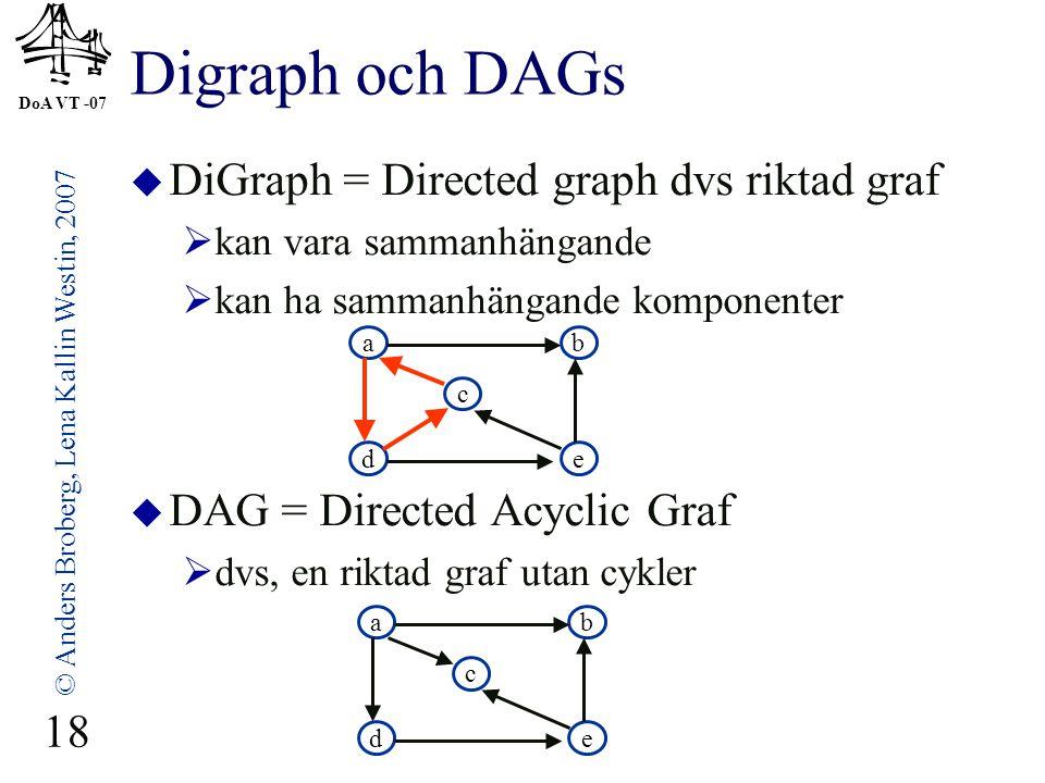DoA VT -07 © Anders Broberg, Lena Kallin Westin, 2007 18 Digraph och DAGs  DiGraph = Directed graph dvs riktad graf  kan vara sammanhängande  kan ha sammanhängande komponenter  DAG = Directed Acyclic Graf  dvs, en riktad graf utan cykler ab c de ab c de