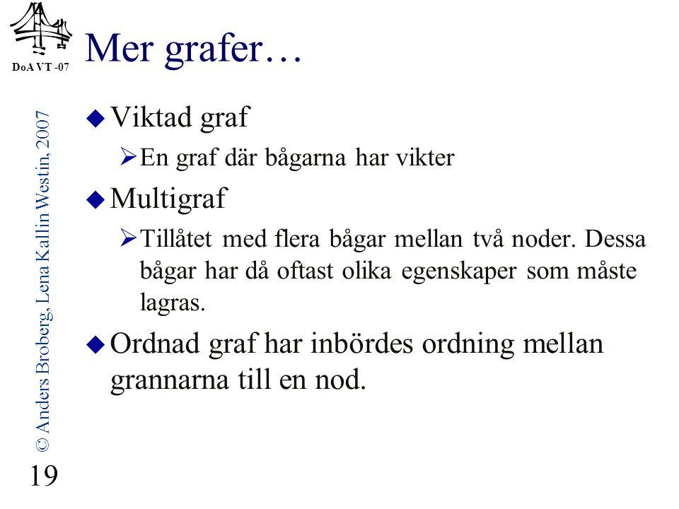 DoA VT -07 © Anders Broberg, Lena Kallin Westin, 2007 19 Mer grafer…  Viktad graf  En graf där bågarna har vikter  Multigraf  Tillåtet med flera b