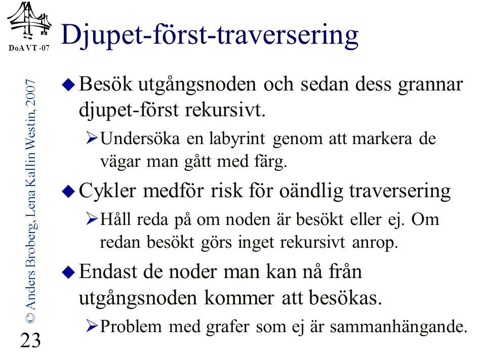 DoA VT -07 © Anders Broberg, Lena Kallin Westin, 2007 23 Djupet-först-traversering  Besök utgångsnoden och sedan dess grannar djupet-först rekursivt.