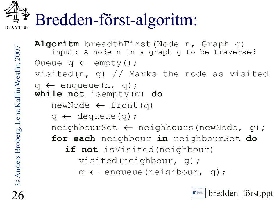 DoA VT -07 © Anders Broberg, Lena Kallin Westin, 2007 26 Bredden-först-algoritm: Algoritm breadthFirst(Node n, Graph g) input: A node n in a graph g t