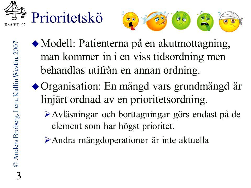 DoA VT -07 © Anders Broberg, Lena Kallin Westin, 2007 4 Specifikation av prioritetskö  Gränsytan Pqueue(val, R): Empty()  Pqueue(val, R) Insert(v:val, p:Pqueue(val, R))  Pqueue(val, R) Isempty(p:Pqueue(val, R))  Bool Inspect-first(p:Pqueue(val, R))  val Delete-first (p:Pqueue(val, R))  Pqueue(val, R)  R är relationen för prioritetsordningen.