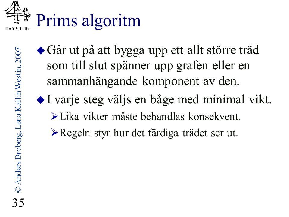 DoA VT -07 © Anders Broberg, Lena Kallin Westin, 2007 35 Prims algoritm  Går ut på att bygga upp ett allt större träd som till slut spänner upp grafen eller en sammanhängande komponent av den.