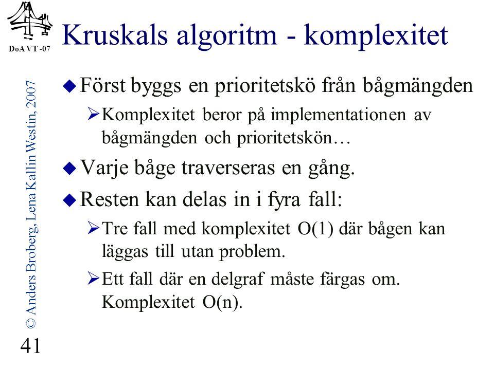 DoA VT -07 © Anders Broberg, Lena Kallin Westin, 2007 41 Kruskals algoritm - komplexitet  Först byggs en prioritetskö från bågmängden  Komplexitet beror på implementationen av bågmängden och prioritetskön…  Varje båge traverseras en gång.