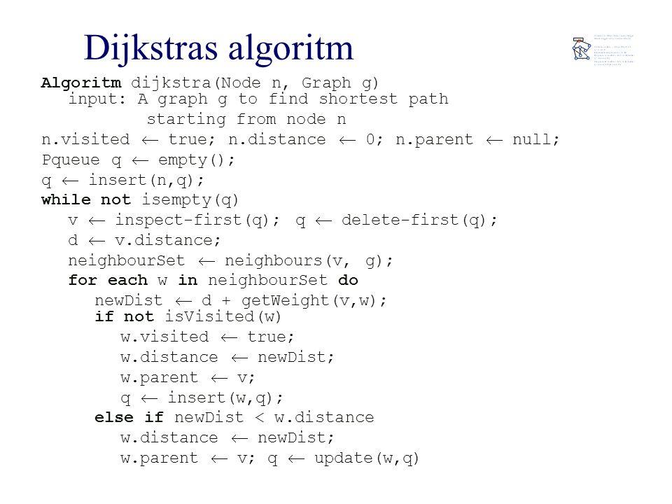 Dijkstras algoritm Algoritm dijkstra(Node n, Graph g) input: A graph g to find shortest path starting from node n n.visited  true; n.distance  0; n.