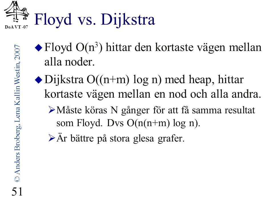 DoA VT -07 © Anders Broberg, Lena Kallin Westin, 2007 51 Floyd vs. Dijkstra  Floyd O(n 3 ) hittar den kortaste vägen mellan alla noder.  Dijkstra O(