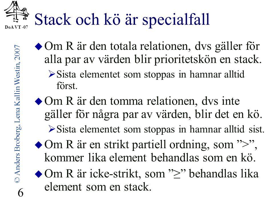 DoA VT -07 © Anders Broberg, Lena Kallin Westin, 2007 7 Konstruktioner av Prioritetskö  Mängd, Lexikon eller Heap  Men de har vi inte stött på än…  Lista, ej sorterad  Insert O(1), Delete-first O(n)  Lista, sorterad  Insert O(n), Delete-first O(1)