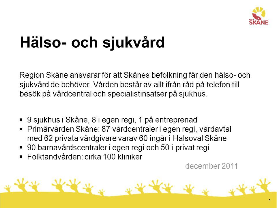 5 Hälso- och sjukvård Region Skåne ansvarar för att Skånes befolkning får den hälso- och sjukvård de behöver.