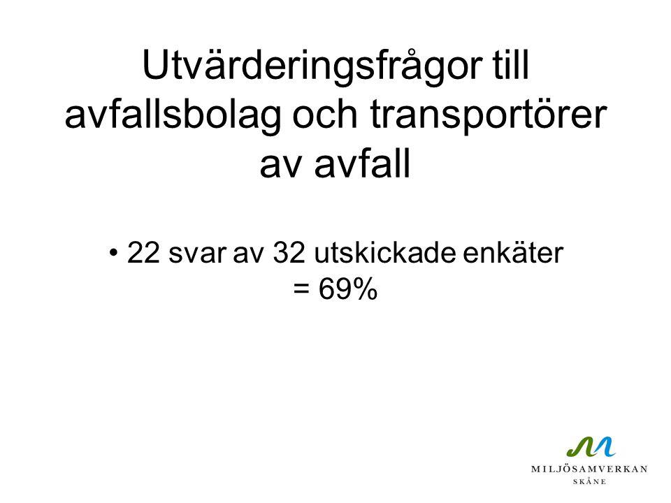 Utvärderingsfrågor till avfallsbolag och transportörer av avfall 22 svar av 32 utskickade enkäter = 69%
