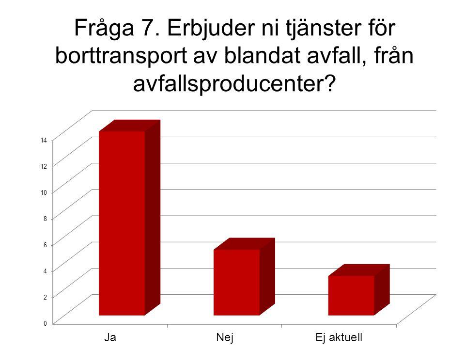 Fråga 7. Erbjuder ni tjänster för borttransport av blandat avfall, från avfallsproducenter?