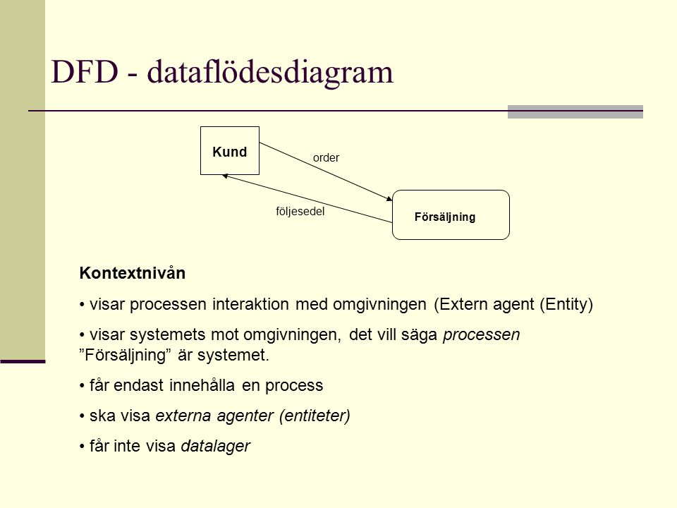 DFD - dataflödesdiagram Kund följesedel order Försäljning Kontextnivån visar processen interaktion med omgivningen (Extern agent (Entity) visar system