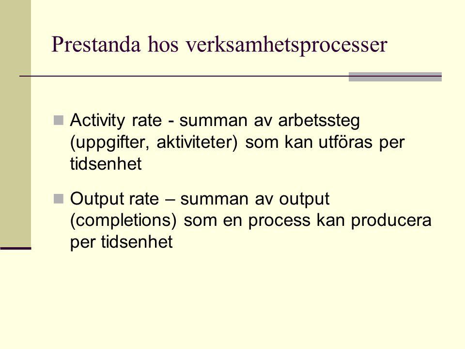 Prestanda hos verksamhetsprocesser Activity rate - summan av arbetssteg (uppgifter, aktiviteter) som kan utföras per tidsenhet Output rate – summan av