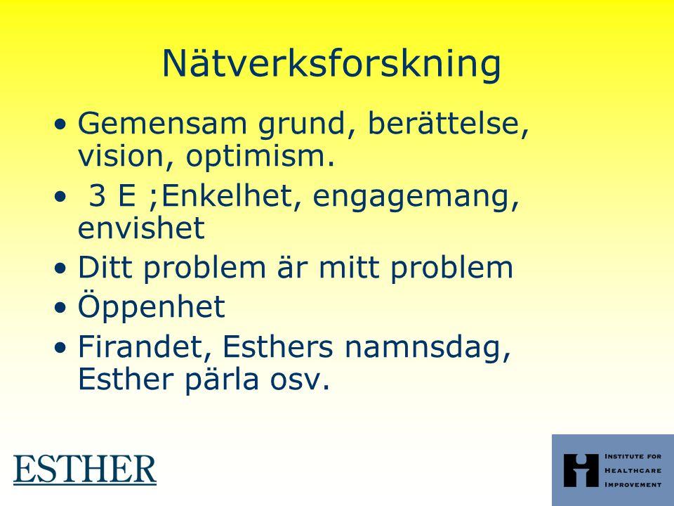 Intro 2009 Nätverksforskning Gemensam grund, berättelse, vision, optimism.