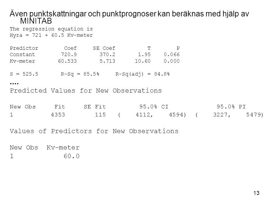 13 Även punktskattningar och punktprognoser kan beräknas med hjälp av MINITAB The regression equation is Hyra = 721 + 60.5 Kv-meter Predictor Coef SE Coef T P Constant 720.9 370.2 1.95 0.066 Kv-meter 60.533 5.713 10.60 0.000 S = 525.5 R-Sq = 85.5% R-Sq(adj) = 84.8%....