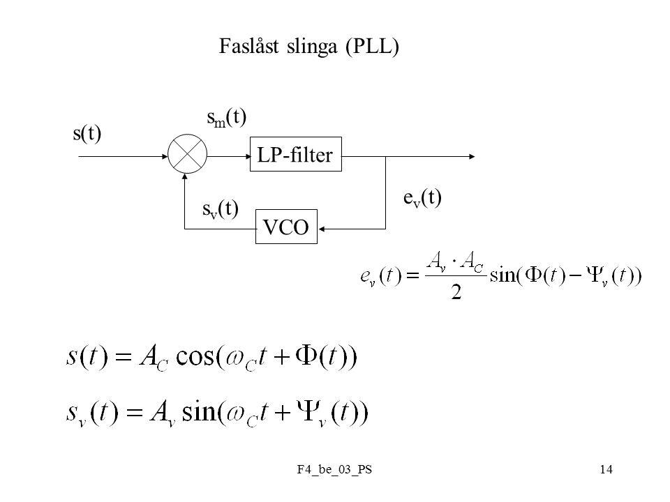 F4_be_03_PS14 Faslåst slinga (PLL) LP-filter VCO s(t) s m (t) s v (t) e v (t)