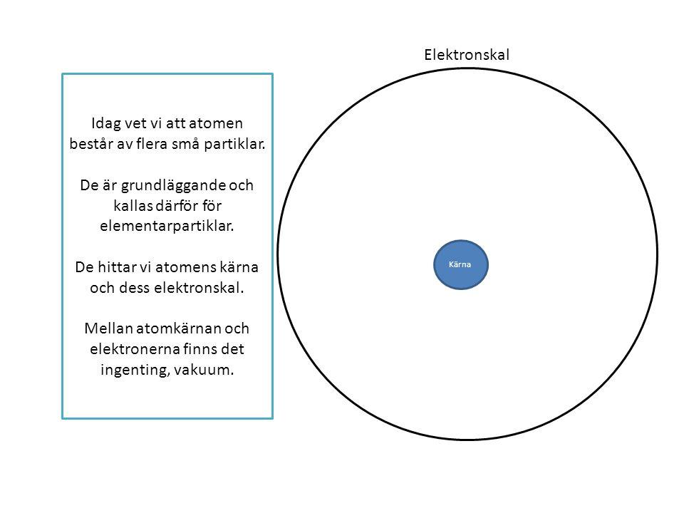 Idag vet vi att atomen består av flera små partiklar. De är grundläggande och kallas därför för elementarpartiklar. De hittar vi atomens kärna och des