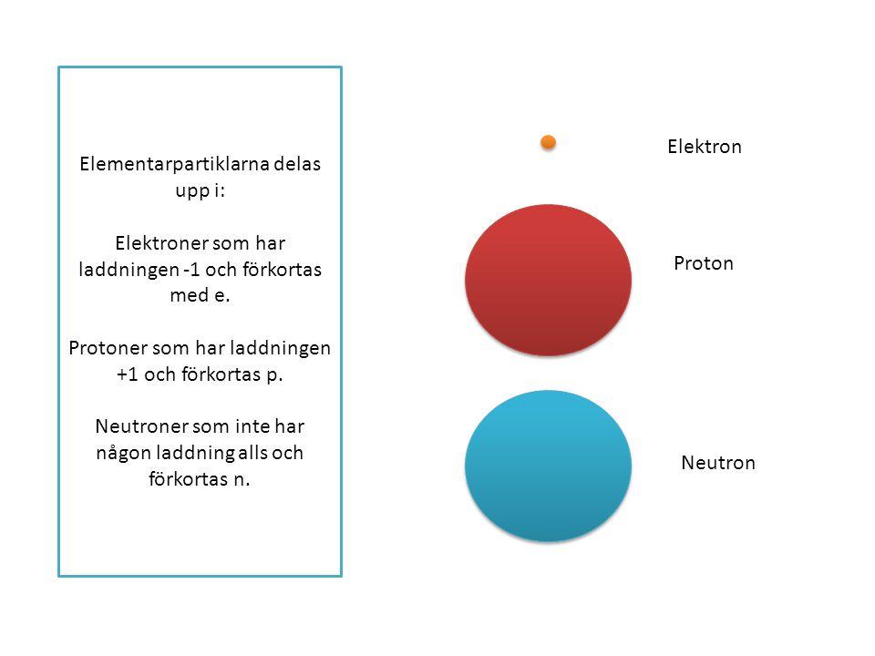 Elementarpartiklarna delas upp i: Elektroner som har laddningen -1 och förkortas med e. Protoner som har laddningen +1 och förkortas p. Neutroner som