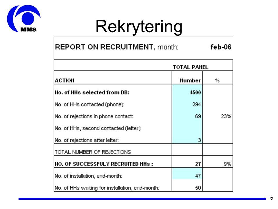 5 Rekrytering