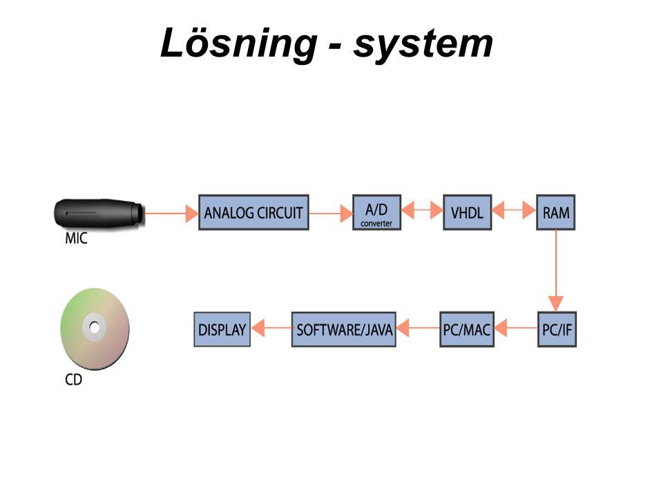 Lösning - system