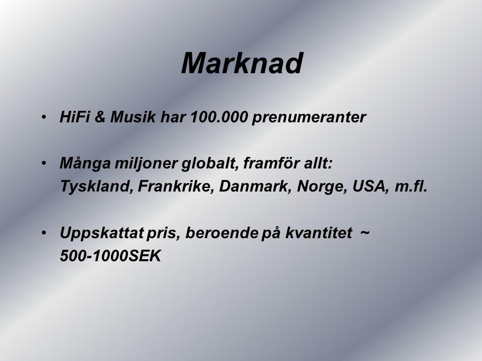 Marknad HiFi & Musik har 100.000 prenumeranter Många miljoner globalt, framför allt: Tyskland, Frankrike, Danmark, Norge, USA, m.fl.