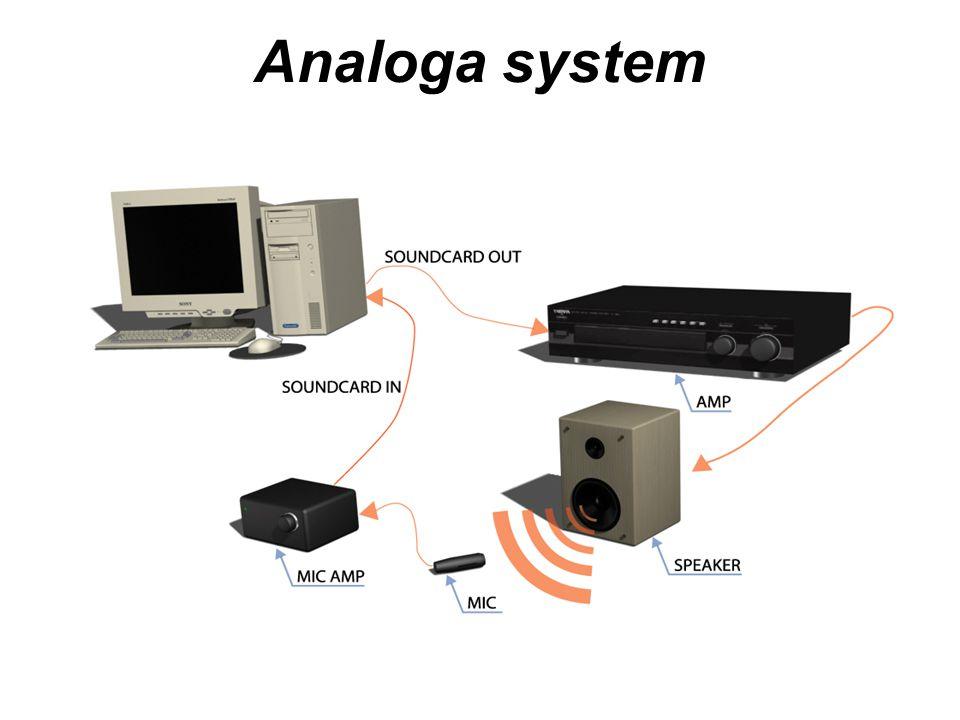 Analoga system