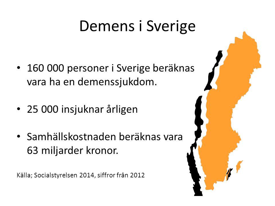 Demens i Sverige 160 000 personer i Sverige beräknas vara ha en demenssjukdom. 25 000 insjuknar årligen Samhällskostnaden beräknas vara 63 miljarder k
