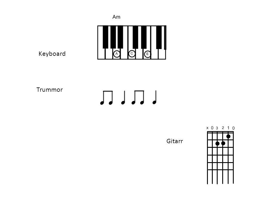 Trummor Keyboard Gitarr