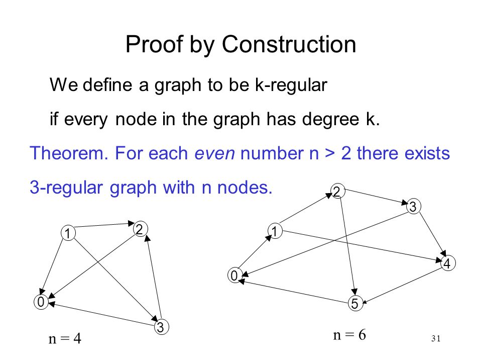 31 Proof by Construction We define a graph to be k-regular if every node in the graph has degree k.