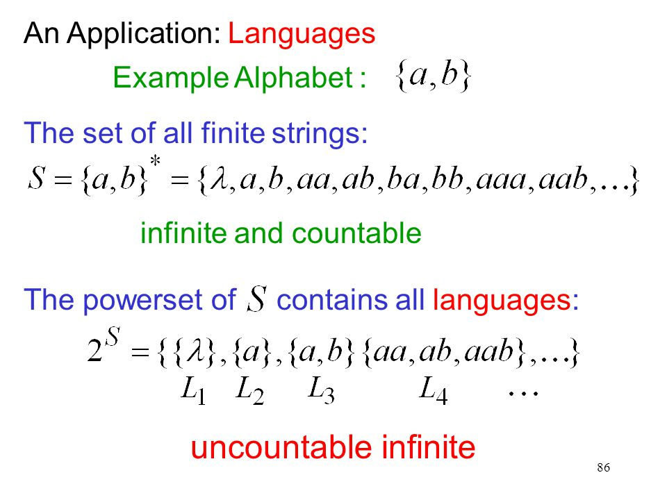 86 Example Alphabet : The set of all finite strings: infinite and countable uncountable infinite The powerset of contains all languages: An Application: Languages