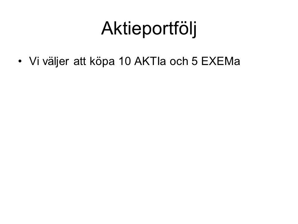 Aktieportfölj Vi väljer att köpa 10 AKTIa och 5 EXEMa