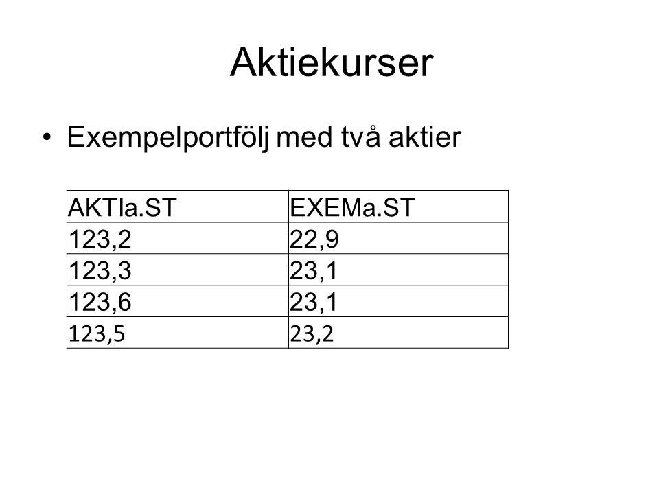 Aktiekurser Exempelportfölj med två aktier AKTIa.STEXEMa.ST 123,222,9 123,323,1 123,623,1 123,523,2