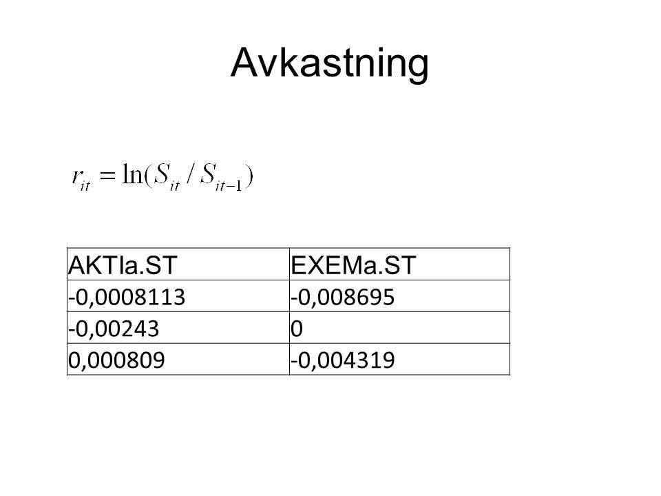 Avkastning AKTIa.STEXEMa.ST -0,0008113-0,008695 -0,002430 0,000809-0,004319