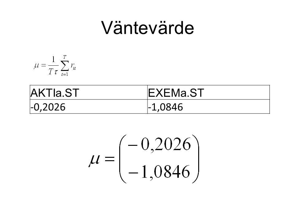 Väntevärde AKTIa.STEXEMa.ST -0,2026-1,0846